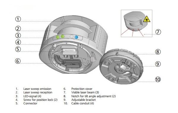 Схема лазерного сповіщувача GJD LZR D-TECT