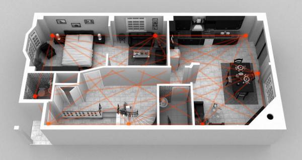 Схема роботи системи охоронної сигналізації Xandem Home
