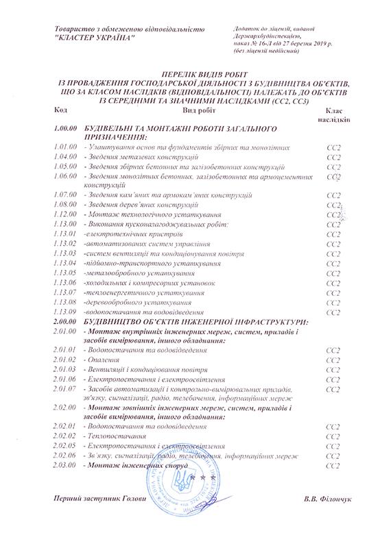 Дополнение к лицензии №2013060119 от 27 марта 2019 г.