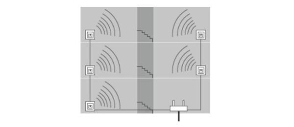 Схема работы JUNG АС-230 В