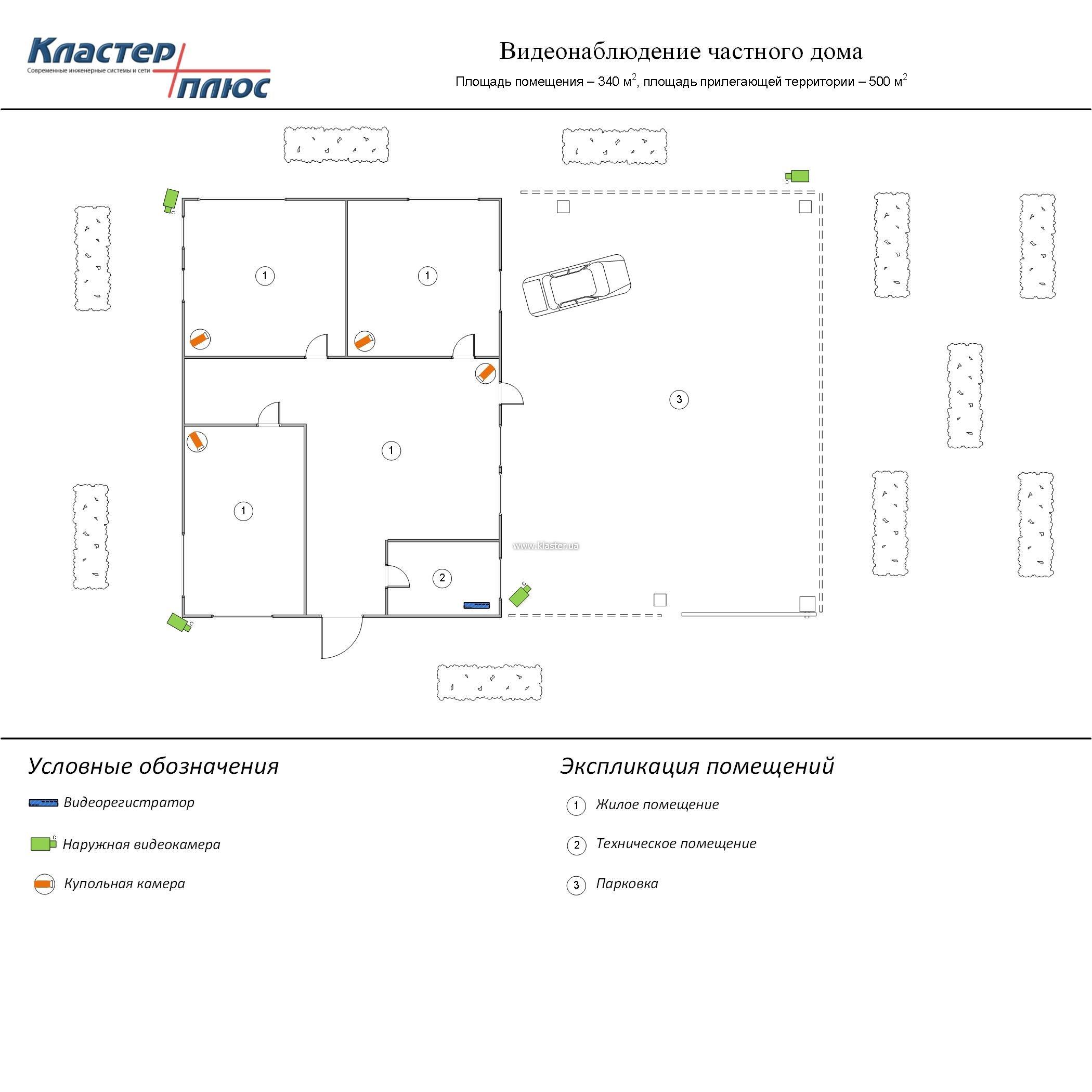схема аварийного электроснабжения частного дома